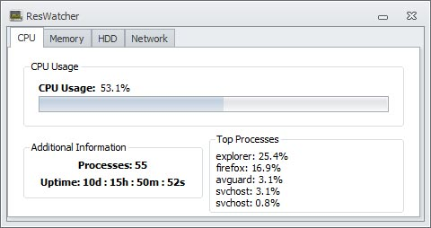 ResWatcher CPU Monitor